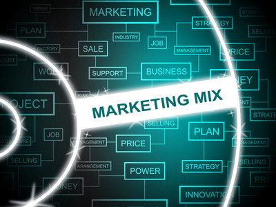 Marketing Mix for Real Estate